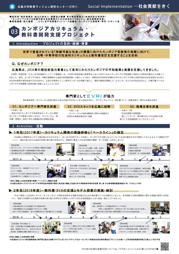 20190628カンボジア草の根事業EVRIまとめ桑山改定 (1)のサムネイル